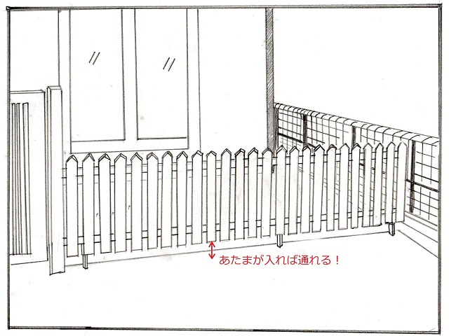 簡易フェンスの甘いわな