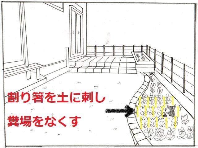 花壇に割り箸を刺しておき野良猫の糞を防ぐ