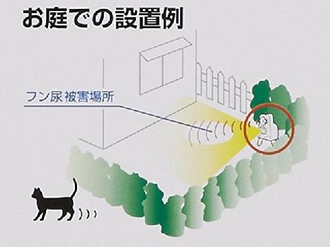 ガーデンバリア設置例=糞尿被害場所に向けて設置